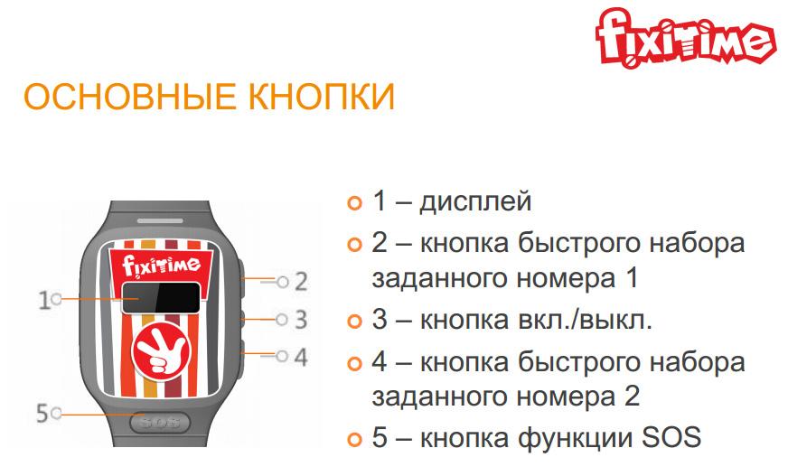 Детские часы-телефон FixiTime от супер-популярного мультсериала